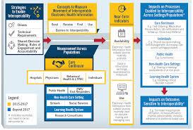Medicare Qualitynet Help Desk by Health It Dashboard Catalog