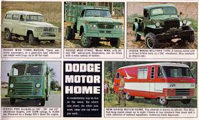 Directory Index: ChryslerTrucksVans/1963_Trucks_and_Vans ... 341st Lrs Tores Museum Ambulance Malmstrom Air Force Base 1963 Dodge Power Wagon W300 W Series Pinterest Papadufoe 2005 Ram 1500 Quad Cabslt Pickup 4d 6 14 Ft Specs Sold Jeeps Trucks 70s 200 Pullin In Youtube Dodge Power Wagon Crew Cab With Pto Winch Asking 9500 Sold 1972 Truck Is Also A Tiny Home On Wheels Classiccarscom Journal 9750 W100 4x4 Ton Wagontown With Classic Revealed The Fast Lane Truck Gmc And Parts Book Original Wagon M37 Neat Old Lots Of History Flickr