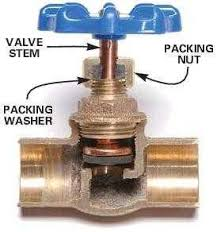 Replacing Outdoor Faucet Valve by Shut Off Valve The Home Depot Community