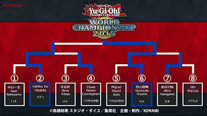 Yugioh Deck Tier List October 2014 by Yu Gi Oh World Championship 2015 Road Of The King