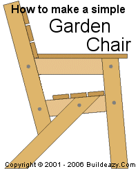 Pallet Wood Patio Chair Plans by This Garden Chair Is An Extremely Simple Design And Is Probably