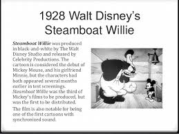 1 history of animation timeline