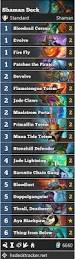 Hunter Hearthstone Deck Kft by Best Deck Against Jade Druid Standard Format Hearthstone Game