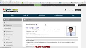 How To Upload Your Resume Or Cv In Bdjobs And Online Apply By Bdjobs ... How To Upload Resume On Lkedin Inspirational 14 Lovely How Upload A Resume Online Sarozrabionetassociatscom Use Jobscan A Bystep Guide Your From Google Drive Youtube Students Other Required Documents Apply File Management By Phone Rightjobnow Skills Add Your Samples Do I My Indeed Beautiful Post Convert Linkedin Profile Beautiful Ten Thoughts You Have As Realty Executives Mi Invoice And Worded 20 Aipowered Feedback On