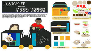 Customize Your Own Food Truck Toy On Behance Amazoncom Blackboard Chalk Arts Crafts Sewing Poof Sidewalk Stencil It Cars Trucks Crayola Special Effects Neon 5 Sunny Day Hair Salon By Horizon Group Usa Walmartcom Neonglitter Office Products Human Body Parts Icons Set Stock Vector Royalty Free Couture Graduate On 18 Inch Round Chalkboard Youtube P3113 United Truck Inc 2009 Used Cat Engine Ecm Serial Number Sdp 550hp For Sale 1207 Trans Diff Chalks Using Chalknink 1978 Scout Colors Color Charts Old Intertional