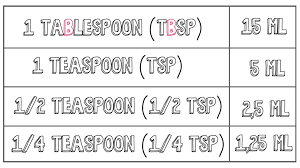 convertisseur mesures cuisine les mesures anglaises teaspoons tablespoons cups késako les