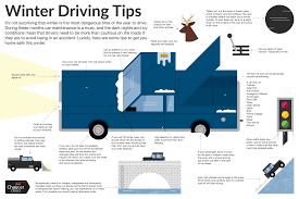 Driving Safety Tips | News Of New Car Release The Dos And Donts Of Driving Near Heavy Haul Trucks Trucking Toll Driver Reviver Group Providing Global Logistics Respect The Rig Commercial Status Transportation Essential Safety Tips For Ipdent Truck Important All Consuming Selfdriving Are Going To Hit Us Like A Humandriven Gregs Automotive Services Plymouth Wellness Eh Lynn Industries Inc Back School Bus Howard Blau Law Vehicle Drivers Infographic