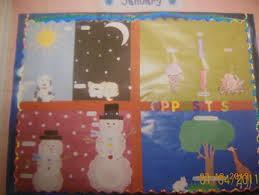 PreSchool Curriculum Bulletin Boards