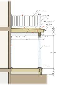 Moddi Murphy Bed by 100 Moddi Murphy Bed Instructions Pdf Best 25 Murphy Bed