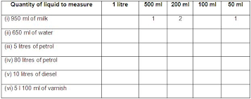 100 milliliters to liters worksheet on measurement of capacity measuring capacity worksheets