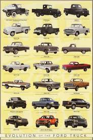Evolution Of The Ford Truck | John | Pinterest | Ford Trucks, Trucks ... History Of The Chevy Ck Truck 15 Pickup Trucks That Changed World 2019 Silverado Allnew For Sale Cameo Year Make And Model 196772 Chevrolet Subu Hemmings Daily Respecting Syndicate Series 01 Street Ctennial Edition Headlines 100 Years I Think This Is Same Truck With A Good History 1951 3100 5 Window Pick Up Salestraight 63 On A Of 41 To 59 Pickups The Colorado Long Offroad Performance Depaula Check Out This Mudsplattered Visual