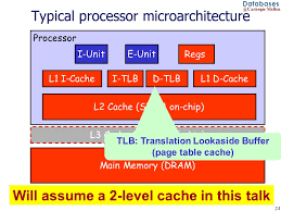 Database Architectures for New Hardware ppt