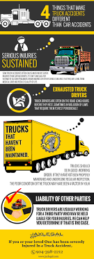Pin By Hardesty, Tyde, Green & Ashton, P.A. Legal On Truck Accident ...