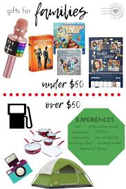 2018 Gift Guide — Letters From A Good Friend 2018 Gift Guide Letters From A Good Friend Swanky Badger Unique Simental Gifts For Men Triple Fat Goose Coupons Up To 75 Off September 2019 Chegg Coupon Codes Free Shipping Michaels Coupons Naimo Natural Processing Langugage And Swift Keythe Importance Of Lsu Hosts Global Village 92 20 Zuzii Promo Discount Wethriftcom 263 Photos Shop San Diego California Meaning Amazoncom