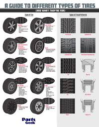 100 Tires For Trucks A Guide To Choosing The Right For Your Truck Or SUV