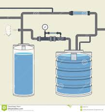 Water Tank Pipes Pictures by Scheme With Water Tank Motor Pipes Vector Stock Vector Image