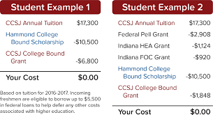 Cal Grant Income Ceiling Agi by Ccsj Financial Aid Resources