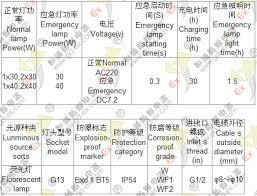 cby70 y防爆型应急荧光灯 b 广州恒涌防爆空调电气仪表公司