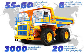 The Anniversary BELAZ-7555 Was Produced Commercial Trucks And Trailers For Sale Worldwide Equipment Paccar Announces Higher First Quarter Revenues Earnings Daf Ming Trucks Liebherr Kenworth For Apparel Tow Truck Tots Sales Online Store Vacancies Walker Movements The Fusion Group Plant On Twitter This 2016 Mack Rawhide Is 0 Down Ups Only Make Right Turns Because Efficiency Or Something Bestselling Cars In Us 2017 Business Insider