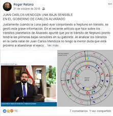 Olvidate De Aries Piscis Y Tauro Y Mirá Tu Horóscopo Sanjuanino Carta Natal Negocios
