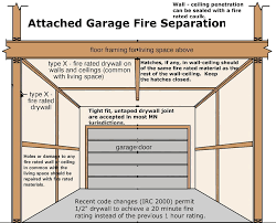 Ceiling Material For Garage by Troubled Houses Structure Ashi Home Inspector Serving Minneapolis