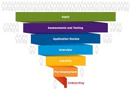 Hiring Process How To Beat An Applicant Tracking System Ats With A 100 What Is Untitled Jobscan Resume Checker Use Free Scanner Get Scan A Toolkit Make The Job Search Easier For Jobseekers Tutorial Nursing 35 Writing Tips Nurses And Tricks Systems Beat Resumevikingcom
