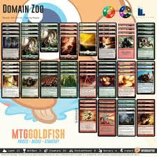 Zoo Mtg Deck List by Mtggoldfish On Twitter