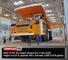 Fact Of The Day: Belaz 75710 - The Largest Dump Truck In The World ... Komatsu Intros The 980e4 Its Largest Haul Truck Yet 830e 10 Biggest Trucks In World 5 Of The Largest Dump In Theyre Gigantic Heavy Ming Machinery Dump World Youtube Truck Imgur Biggest Caterpillar 797f Dumptruck Video Dailymotion Belaz 75710 Dumptruck Sabotage Times Of And Strangest Machines Toptenznet 5665 Playmobil Usa Large Industrial Ming Belaz Background Editorial Stock 930e Wikipedia