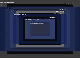 100 Resolution 4 Aspect Ratios FONIX Big Screens Creative