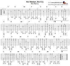 Zero Smashing Pumpkins Tab by 7 Best Guitarnick Tabs Images On Pinterest Guitar Chords Guitar