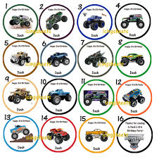 Custom Edible Cupcake Cookie Toppers Personalised Monster Truck Edible Icing Birthday Party Cake Topper Buy 24 Truck Tractor Cupcake Toppers Red Fox Tail Tm Online At Low Monster Trucks Cookie Cnection Grave Digger Free Printable Sugpartiesla Blaze Cake Dzee Designs Jam Crissas Corner Cake Topper Birthday Edible Printed 4x4 Set Of By Lilbugspartyplace 12 Personalized Grace Giggles And Glue Image This Started