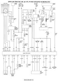 94 Gmc Wiring Diagram - Schematic Diagrams 1994 Gmc Truck Parts Diagram Diy Enthusiasts Wiring Diagrams Gmc Truck Sierra C1500 For Sale Classiccarscom Cc1150399 Sierra Sales Brochure 2gtec19k3r1500579 Blue C15 On In Ca Hayward Low Rider Truck Youtube Southside2011 1500 Regular Cab Specs Photos Topkick Flatbed Item Db1304 Sold May 4 T Cc1109775 Lopro C6000 Stake Bed I7913 2500 News Radka Cars Blog