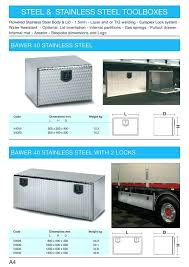 Bawer Stainless Steel Tool Boxes Truck Toolbox Black Truck Tool Box ... Truck Chest Tool Box Accsories Inc 2pcs Stainless Steel Paddle Door Lock Handle Trailer Latch Delta Boxes Equipment The Home Buyers Products Company 48 In Black Underbody With Inch Images Collection Of Wing Cross Bed Products Pinterest Box Stainless Steel Door Harbor Freight Best Resource Toolbox Rv 4 Wstainless Worldwide Gepro Underbody Toolboxes Sonderborg 2pcsset