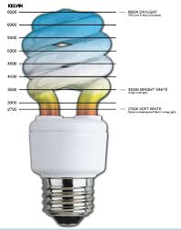 color mood choosing the right light bulb color welcome to