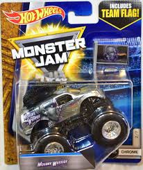 Hot Wheels Mohawk Warrior Monster Truck Toy – CarsCars Hot Wheelsreg Monster Jamreg Mighty Minis Pack Assorted Target Wheels Jam Maximum Destruction Battle Trackset Shop Brick Wall Breakdown Fireflybuyscom Amazoncom 124 New Deco 1 Toys Games 164 Scale Vehicle Big W Higher Ecucation Walmartcom Grave Digger Buy Jurassic Attack Diecast Truck 2014 Rap Twin Toy Dragon 14 Edge Glow 2017 Case D Grana Team Lebdcom