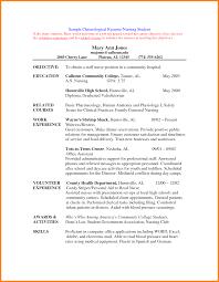 9+ Graduate Nursing Student Resume | Pear Tree Digital New Graduate Rn Resume Examples Best Grad Nursing 36 Example Cover Letter All Graduates Student Nurse Resume Www Auto Album Inforsing Objective Word Descgar Kizigasme Registered Nurse Template Free Download Newad Emergency Room Luxury 034 Ideas Unique 46 Surprising You Have To New Graduate Rn Examples Ndtechxyz