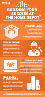 A Visual Guide to Building Your Success at The Home Depot