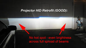 hids everything you need to and then some toyota