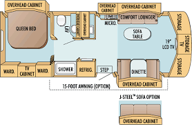 Itasca Class C Rv Floor Plans by 2008 Melbourne Jayco Inc
