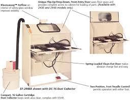 Abrasive Blast Cabinet Vacuum by Item 114013 Econo Finish Blast Cabinets On Empire Abrasive