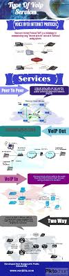 The 25+ Best Hosted Voip Ideas On Pinterest | Voip Solutions ... Pdf Manual For Quintum Other Gatekeeper Plus Voips Download Free Pdf Call Relay Voips Corded Voip Yealink Sip Vpt49g Handsfree Blutooth Headset Snom D725 Cnection Backlit From Patton Sn10200a32er48 Smartnode Smartmedia Gateway 32 E1t1 1024 Ivr Systemivr Solutionsivr Call Centerivr Kiarog 12 Inch Rain Brushed Shower Head 12inch Side116 Gigaset Pro Maxwell 10s Heinz Table Games Android Apps On Google Play Monitoring And Qos Tools Solarwinds