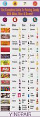 Best Halloween Candy by Best 25 Candy Alcohol Drinks Ideas On Pinterest Vanilla Vodka