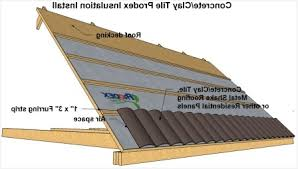 how to replace concrete roof tiles best choices 盪 craftiemum