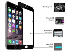 Best iPhone 6 6s Glass Screen Protectors When Protection in Never