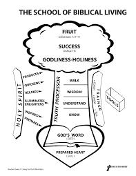 100 Col 1 Truth Processing System Reuben Ewert