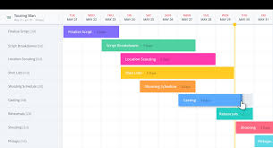Ideal Berhmt Produktion Timeline Template Galerie Bilder Fr Das Pre Production Schedule Kx9