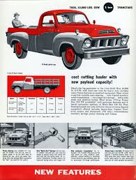 1957 Studebaker Transtar 1 Ton 9-Foot Pickup & Stake Truck | Ad ... 1957 Studebaker Pickup T231 Houston 2013 12 Ton Truck For Sale 99665 Mcg 1960 2 Stake Red Youtube Sale Classiccarscom Cc1118274 Truck Old Classic Trucks Pinterest Classic Transtar 1 Ton Old Parked Cars Lark Wikipedia Lost Found Car Co Studebakers Are Finally Getting Some Love And It Wasnt Easy