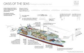 Majesty Of The Seas Deck Plan 10 by Everything About Harmony Of The Seas Page 7 Cruise Critic