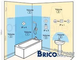 hauteur évier salle de bain des idées novatrices sur la