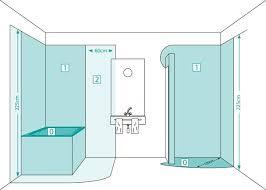 schutzbereiche für räume mit badewanne oder dusche